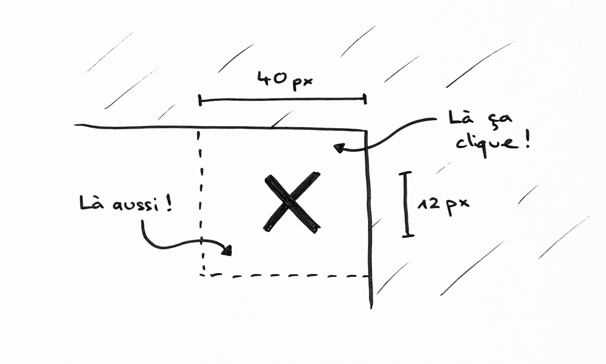 Fig. 3 Bouton de fermeture de 40px de côté, avec une icone un peu plus visible de 12px